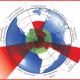 Planetary Boundaries (1.0)