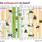 GC14B_dating_anthropocene_session